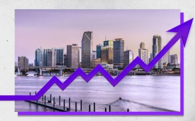 South Florida resi contracts continued to rise in July